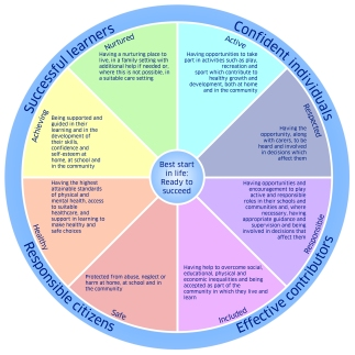 SHANARRI Wheel