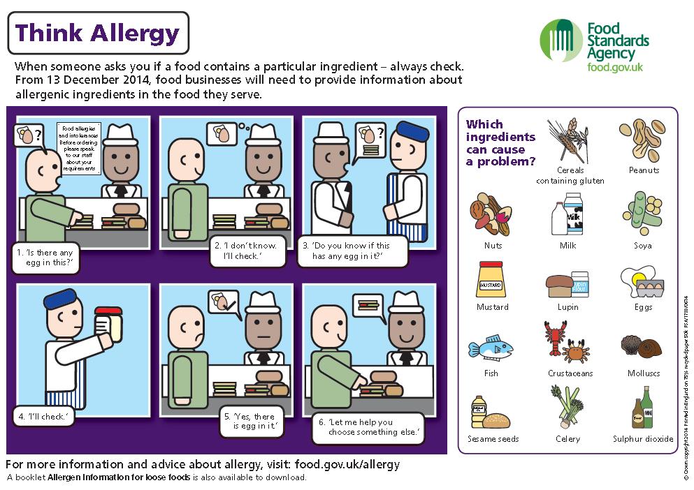 Think Allergy