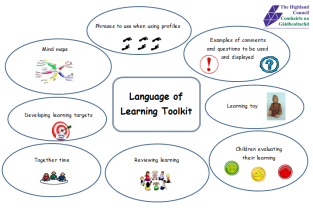 Language of Learning Toolkit Cover