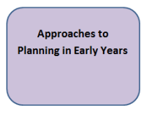 Approaches to planning